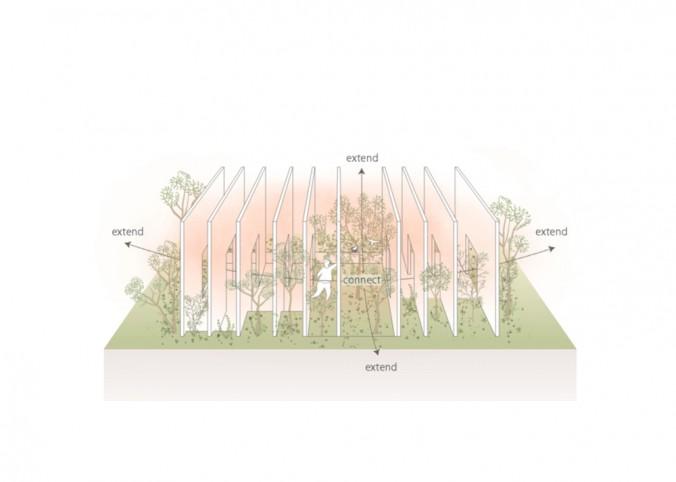 CUID-diagram-CS2-01