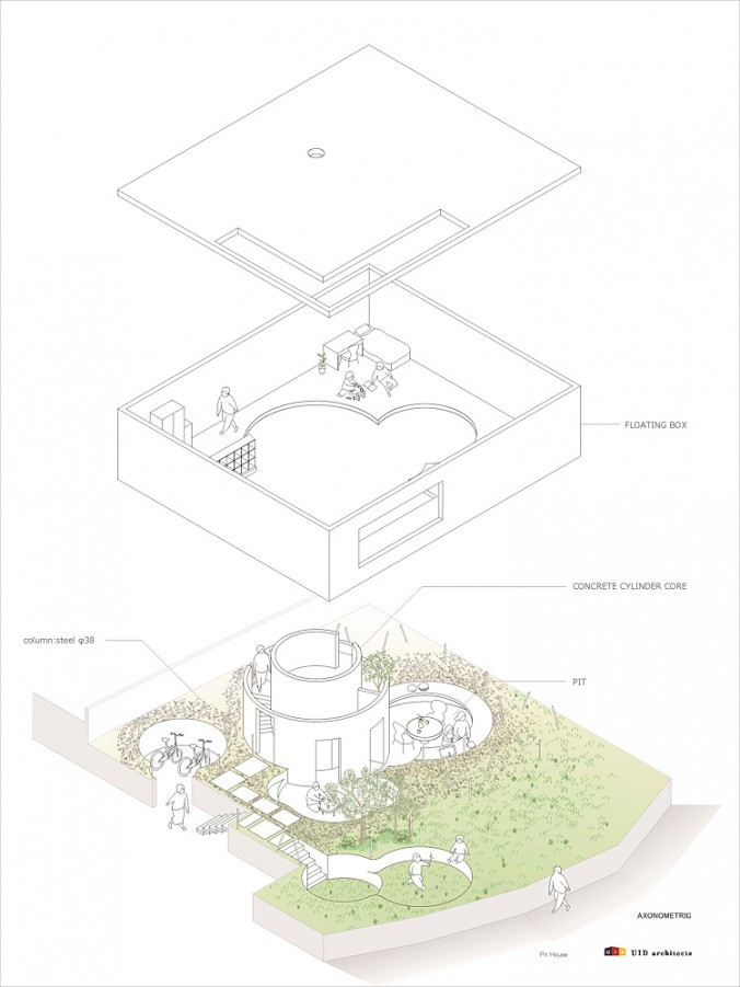 pit house01