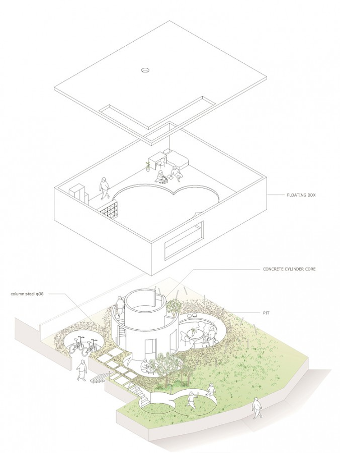 pit-house01[1]